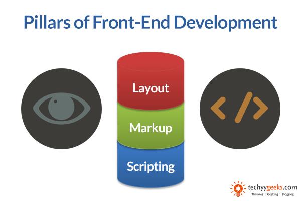 Pillars of Front End Development